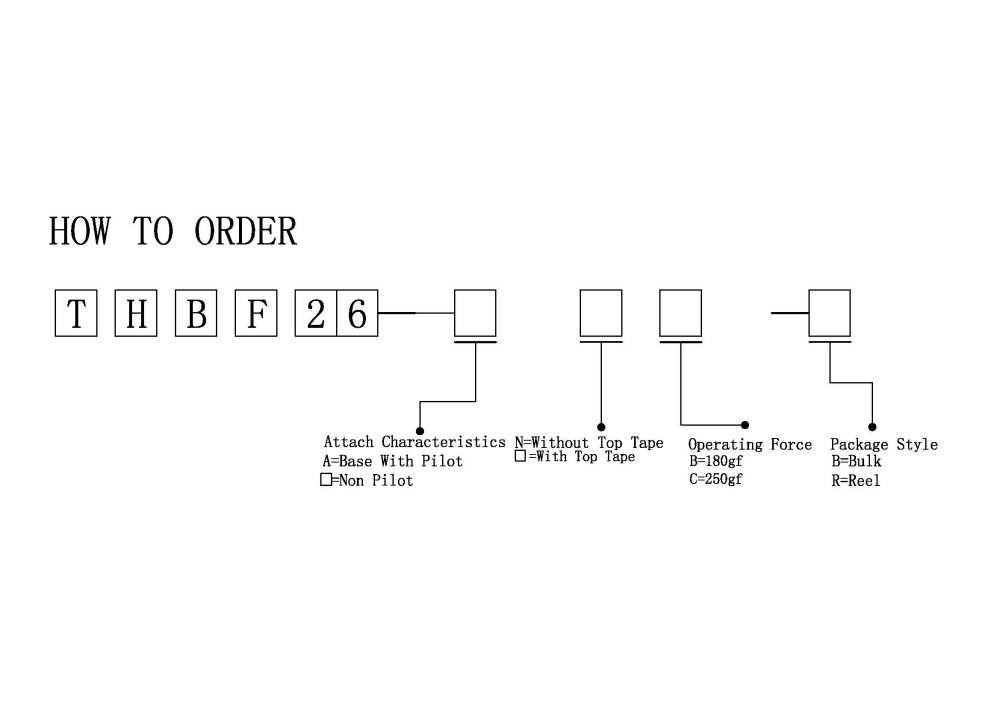 THBM05、THBF26订购号-Model-(1).jpg