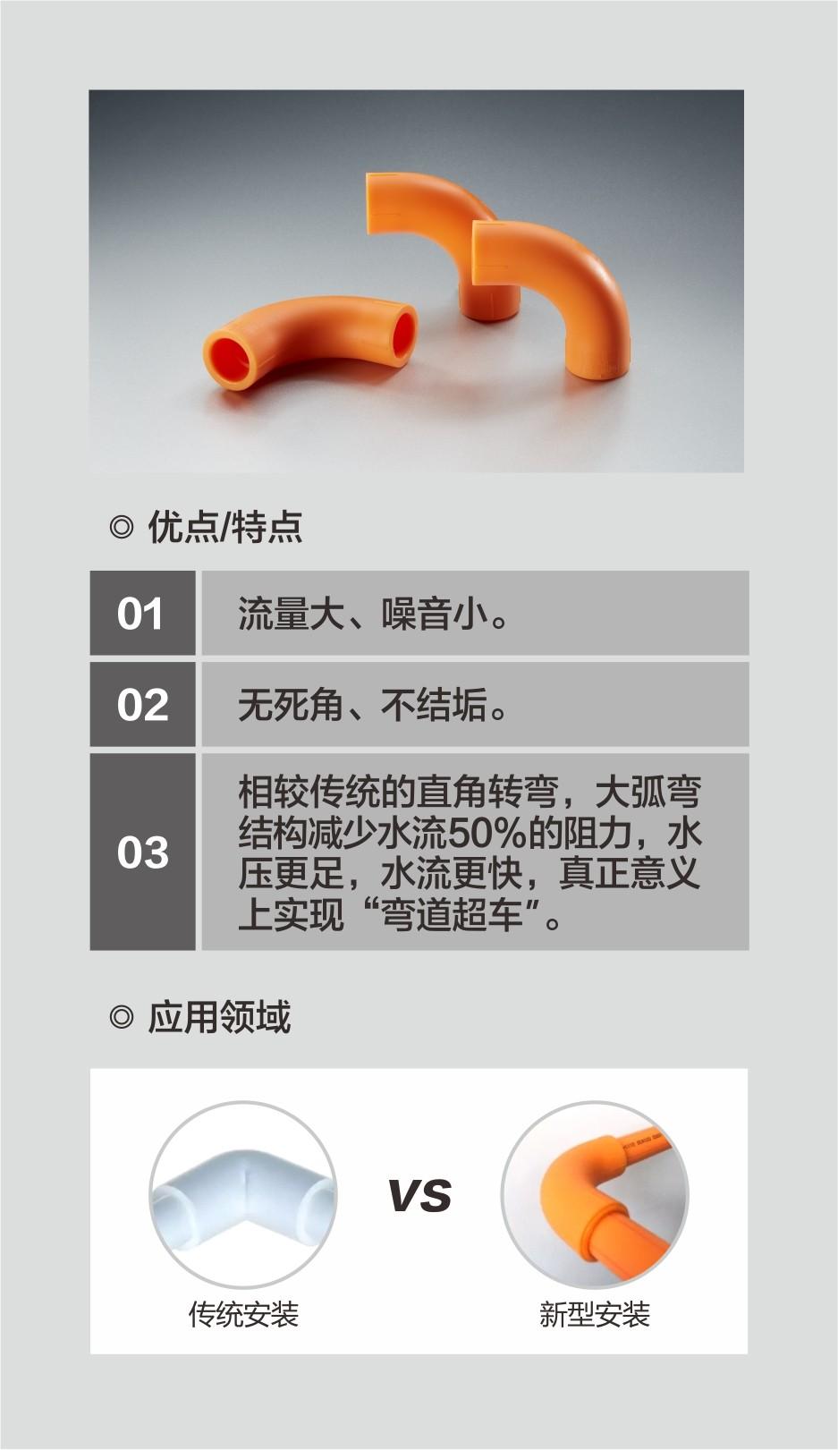 PVC新型大流量管件2.jpg